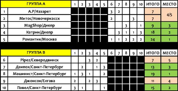 Голосование_Страница_1